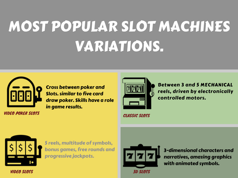 Slot Variant Infographics Book of Ra