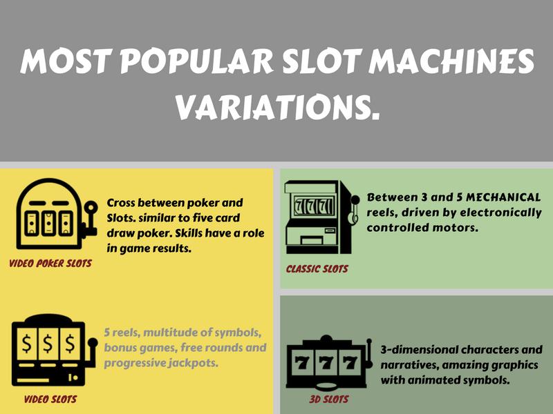 Slot Variant Infographics online casino Book of Ra